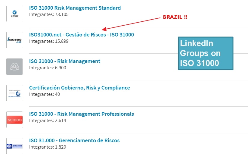 LinkedIn Groups on ISO 31000